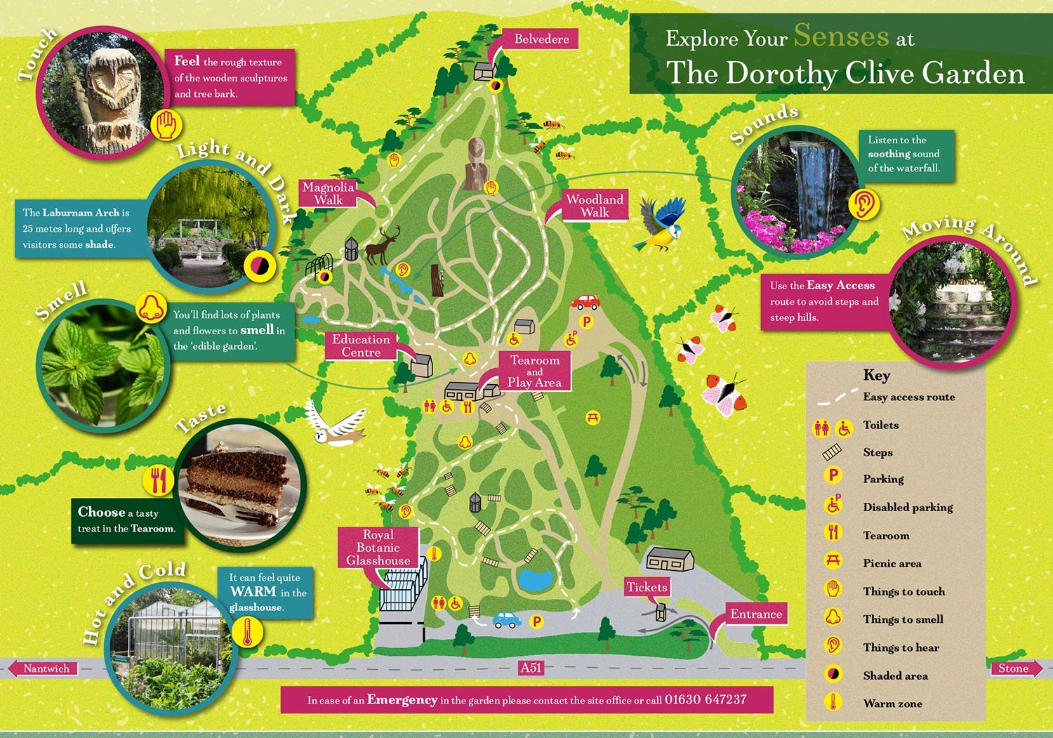 Sensory Map Design for Dorothy Clive Gardens